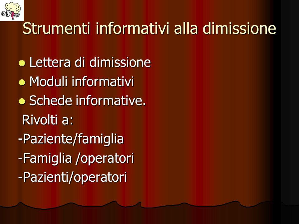 Strumenti informativi alla dimissione Lettera di dimissione Lettera di dimissione Moduli informativi Moduli informativi Schede informative. Schede inf