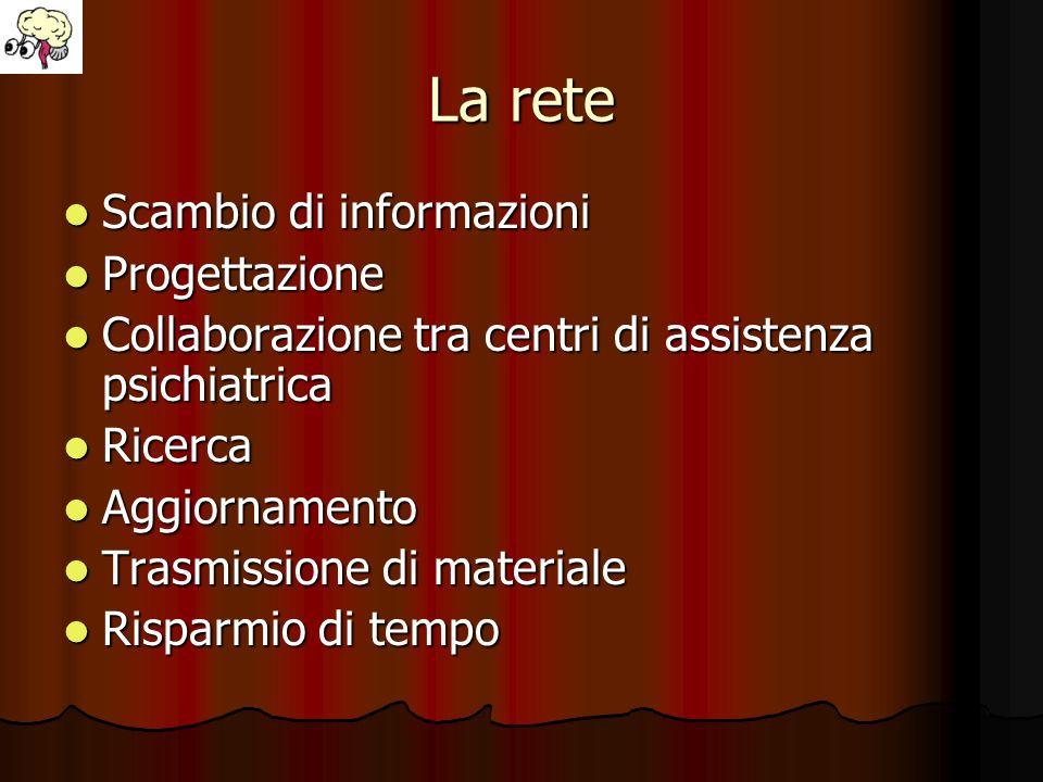 La rete Scambio di informazioni Scambio di informazioni Progettazione Progettazione Collaborazione tra centri di assistenza psichiatrica Collaborazion