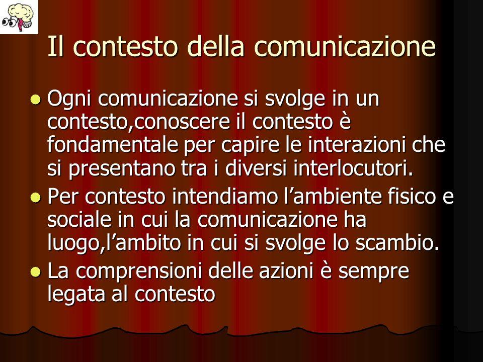 Il contesto della comunicazione Ogni comunicazione si svolge in un contesto,conoscere il contesto è fondamentale per capire le interazioni che si pres