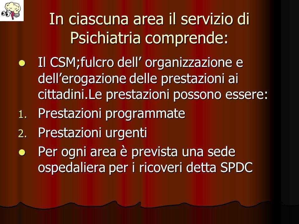 In ciascuna area il servizio di Psichiatria comprende: Il CSM;fulcro dell organizzazione e dellerogazione delle prestazioni ai cittadini.Le prestazion