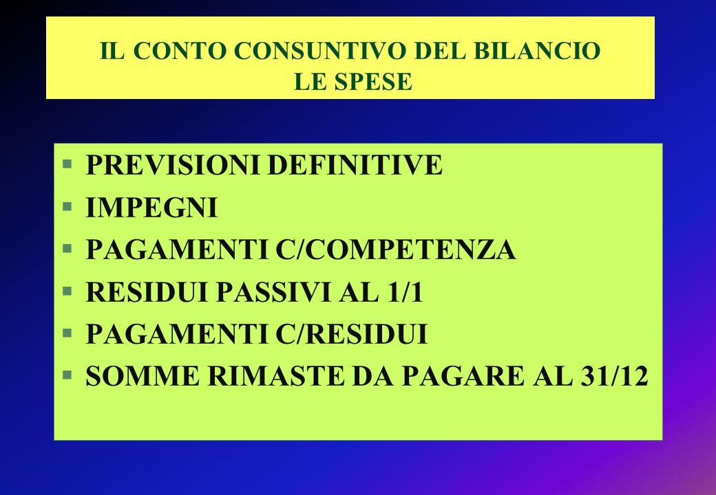 IL CONTO CONSUNTIVO DEL BILANCIO LE SPESE §PREVISIONI DEFINITIVE §IMPEGNI §PAGAMENTI C/COMPETENZA §RESIDUI PASSIVI AL 1/1 §PAGAMENTI C/RESIDUI §SOMME RIMASTE DA PAGARE AL 31/12