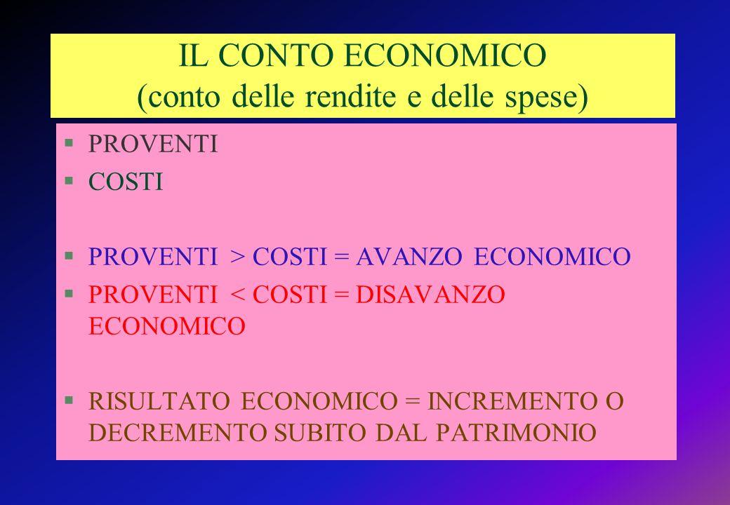 IL CONTO ECONOMICO (conto delle rendite e delle spese) §PROVENTI §COSTI §PROVENTI > COSTI = AVANZO ECONOMICO §PROVENTI < COSTI = DISAVANZO ECONOMICO §RISULTATO ECONOMICO = INCREMENTO O DECREMENTO SUBITO DAL PATRIMONIO