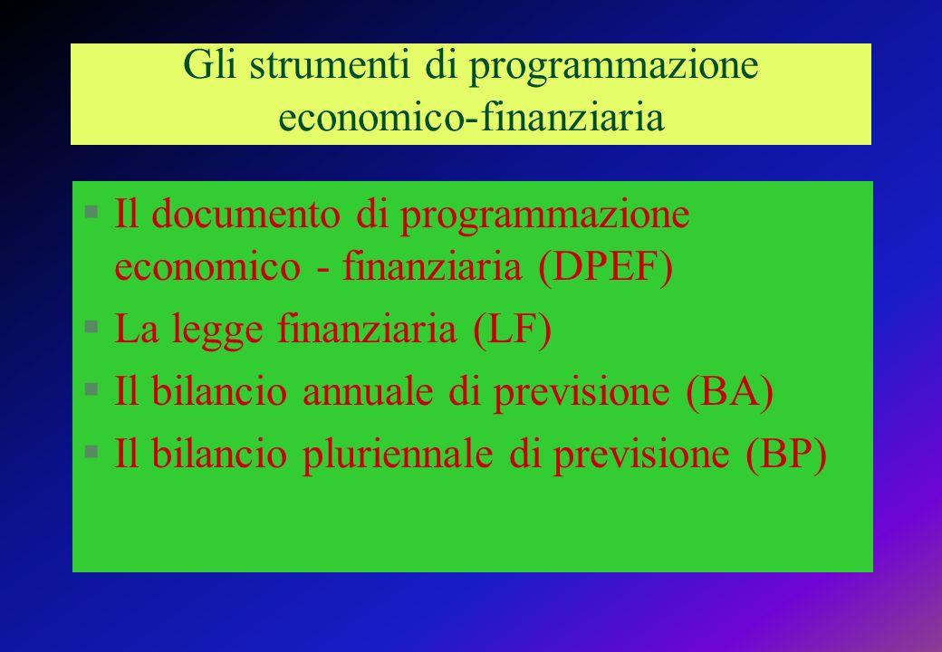 Gli strumenti di programmazione economico-finanziaria §Il documento di programmazione economico - finanziaria (DPEF) §La legge finanziaria (LF) §Il bilancio annuale di previsione (BA) §Il bilancio pluriennale di previsione (BP)