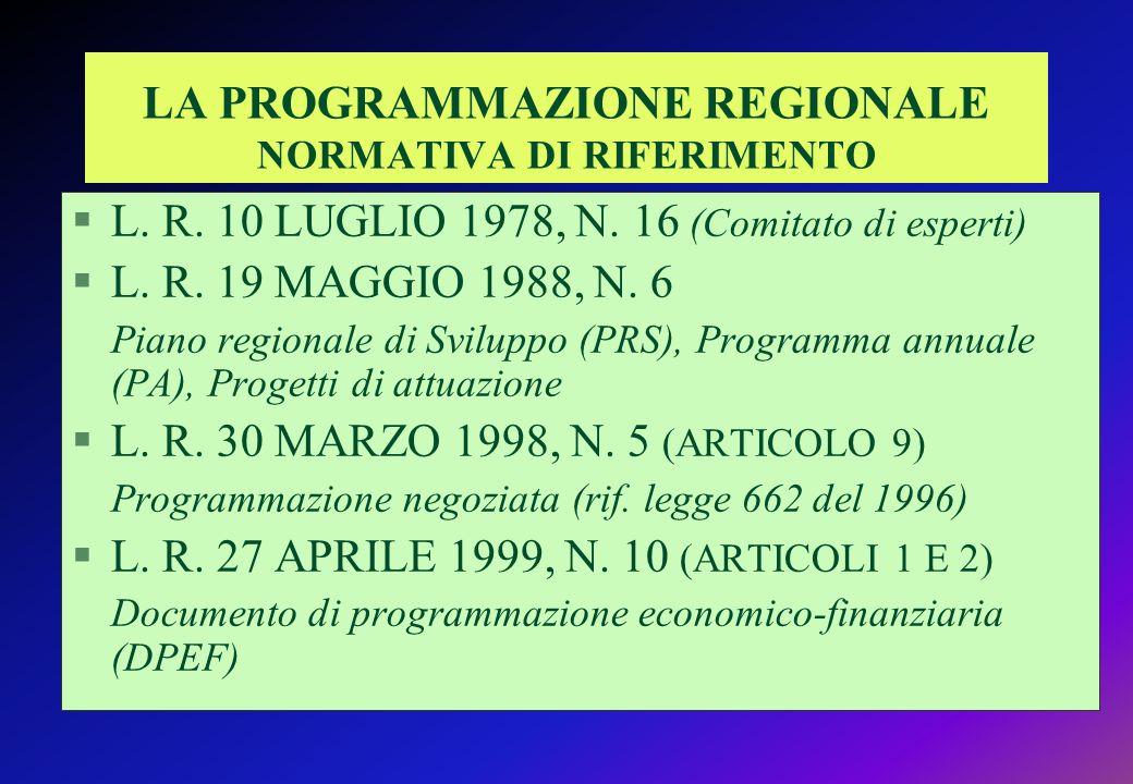 LA PROGRAMMAZIONE REGIONALE NORMATIVA DI RIFERIMENTO §L.