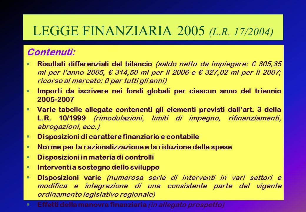 LEGGE FINANZIARIA 2005 (L.R.
