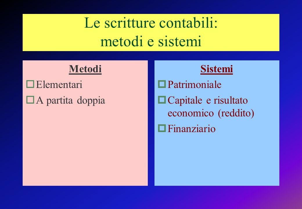 Le scritture contabili: metodi e sistemi Metodi oElementari oA partita doppia Sistemi pPatrimoniale pCapitale e risultato economico (reddito) pFinanziario