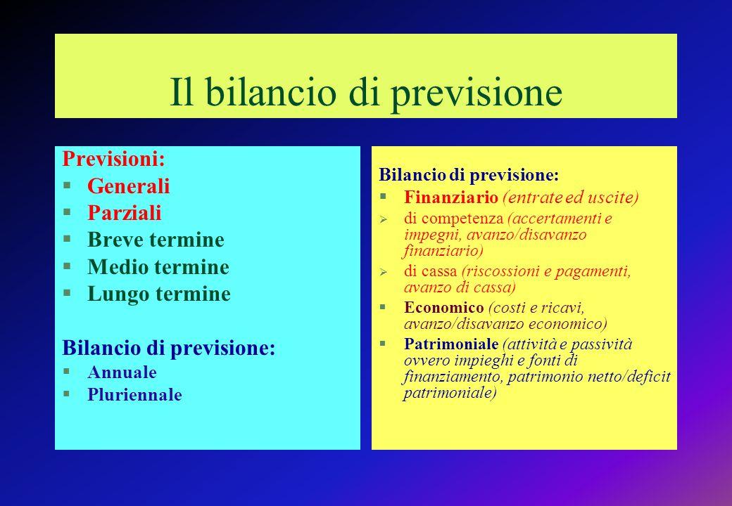 Il bilancio di previsione Previsioni: §Generali §Parziali §Breve termine §Medio termine §Lungo termine Bilancio di previsione: §Annuale §Pluriennale Bilancio di previsione: §Finanziario (entrate ed uscite) di competenza (accertamenti e impegni, avanzo/disavanzo finanziario) di cassa (riscossioni e pagamenti, avanzo di cassa) §Economico (costi e ricavi, avanzo/disavanzo economico) §Patrimoniale (attività e passività ovvero impieghi e fonti di finanziamento, patrimonio netto/deficit patrimoniale)