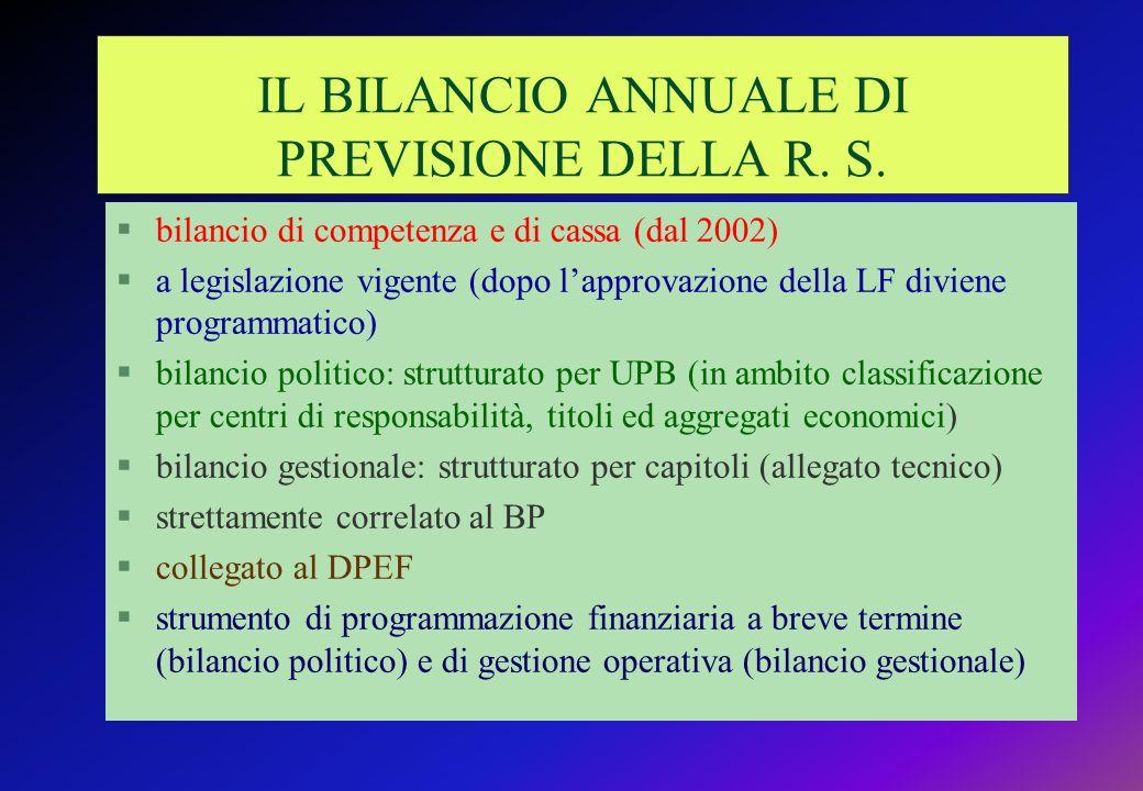 IL BILANCIO ANNUALE DI PREVISIONE DELLA R.S.