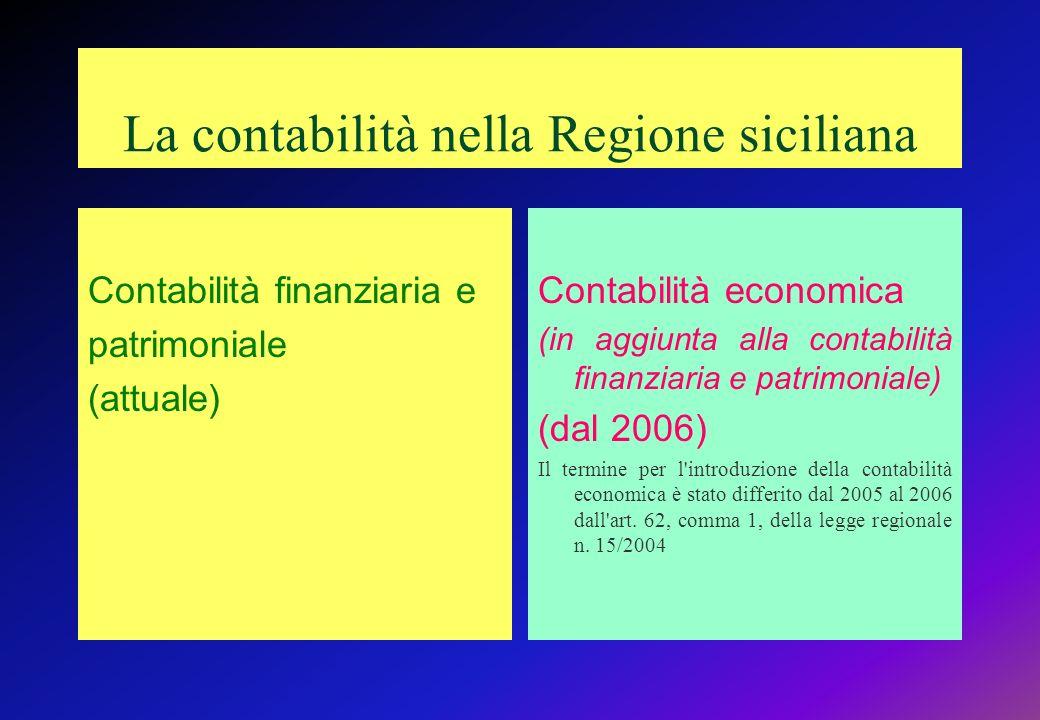 La contabilità nella Regione siciliana Contabilità finanziaria e patrimoniale (attuale) Contabilità economica (in aggiunta alla contabilità finanziaria e patrimoniale) (dal 2006) Il termine per l introduzione della contabilità economica è stato differito dal 2005 al 2006 dall art.