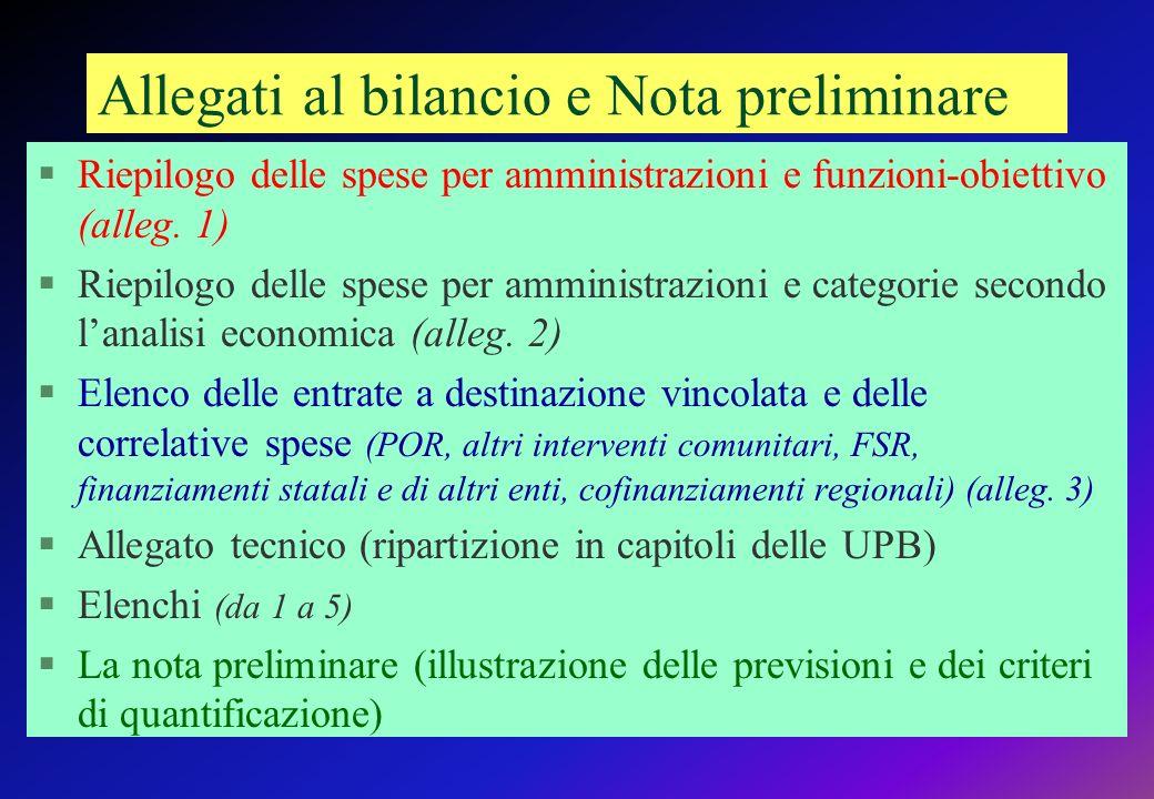 Allegati al bilancio e Nota preliminare §Riepilogo delle spese per amministrazioni e funzioni-obiettivo (alleg.