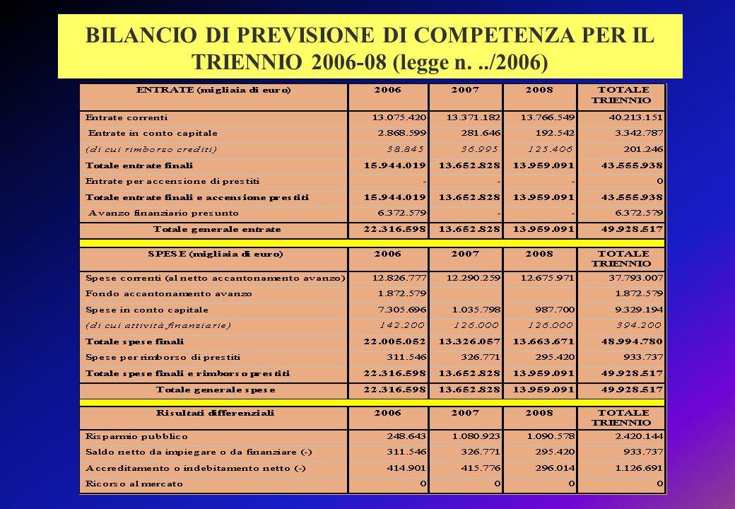 BILANCIO DI PREVISIONE DI COMPETENZA PER IL TRIENNIO 2006-08 (legge n.../2006)