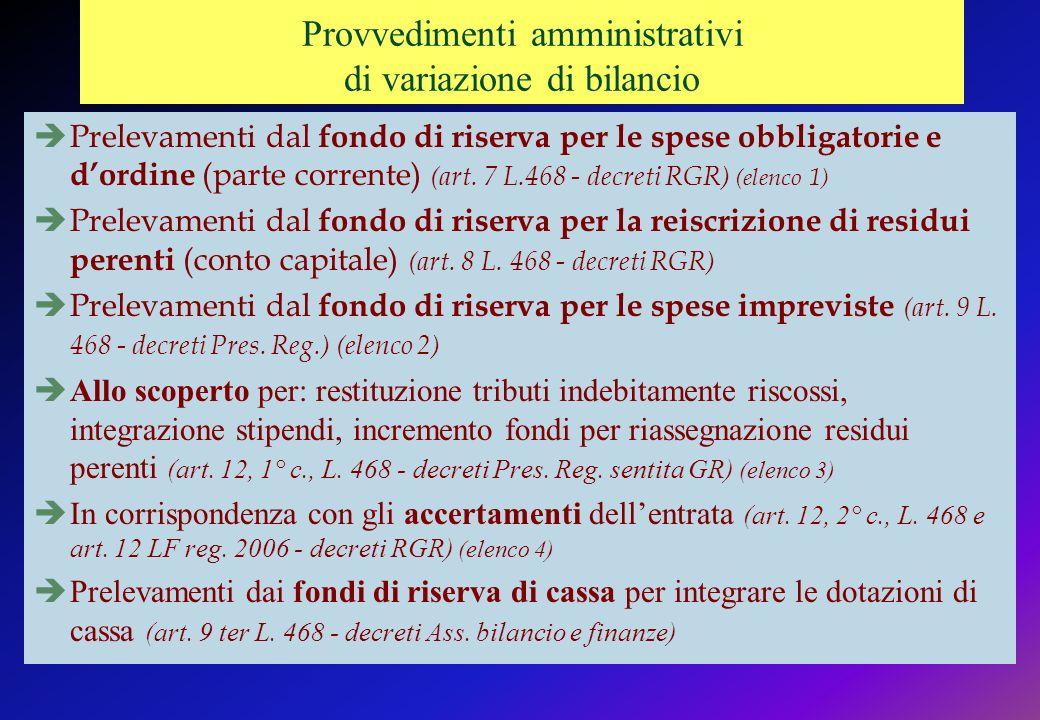 Provvedimenti amministrativi di variazione di bilancio èPrelevamenti dal fondo di riserva per le spese obbligatorie e dordine (parte corrente) (art.