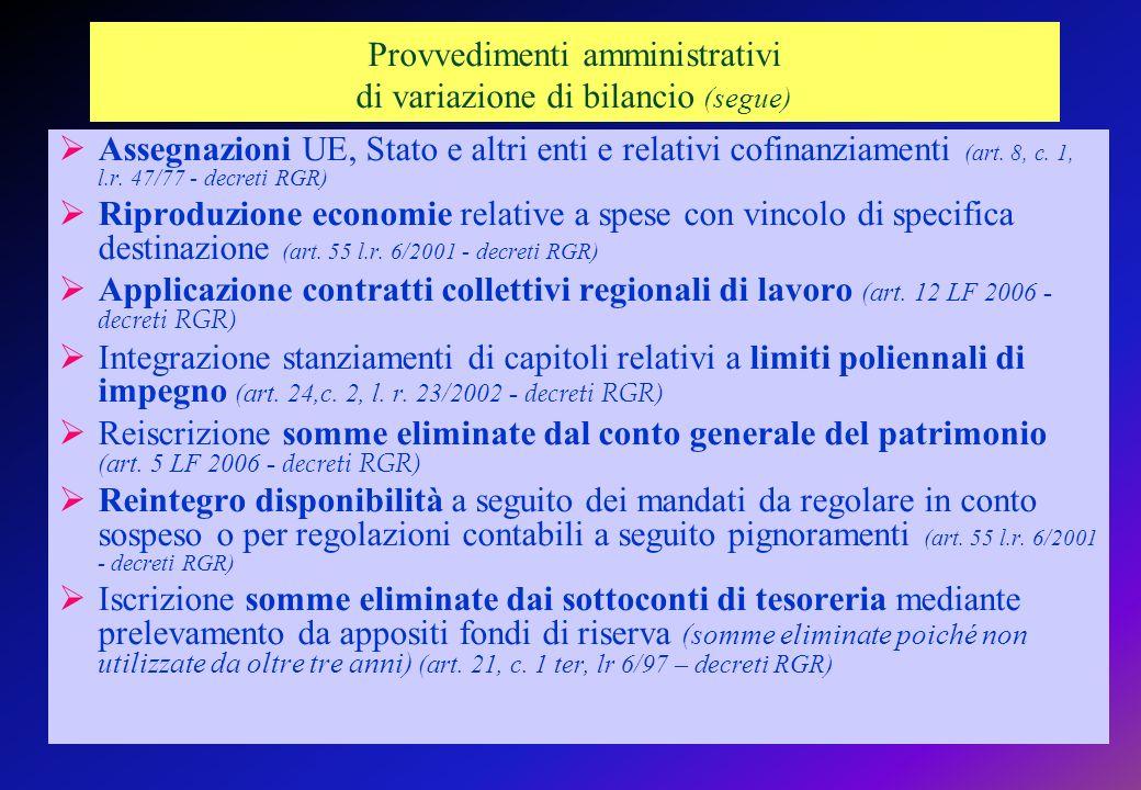 Provvedimenti amministrativi di variazione di bilancio (segue) Assegnazioni UE, Stato e altri enti e relativi cofinanziamenti (art.