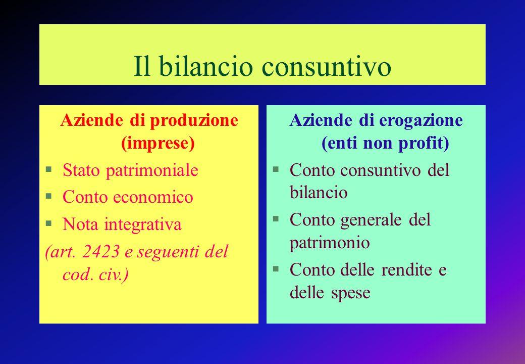 Il bilancio consuntivo Aziende di produzione (imprese) §Stato patrimoniale §Conto economico §Nota integrativa (art.