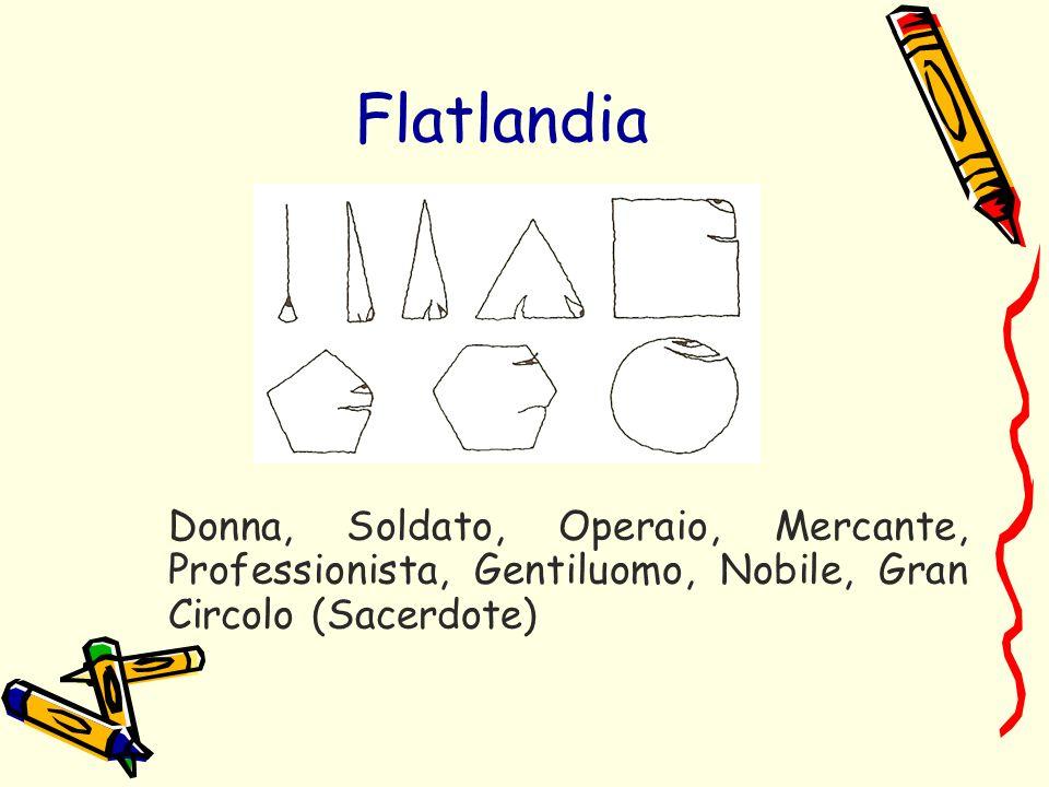 Donna, Soldato, Operaio, Mercante, Professionista, Gentiluomo, Nobile, Gran Circolo (Sacerdote) Flatlandia