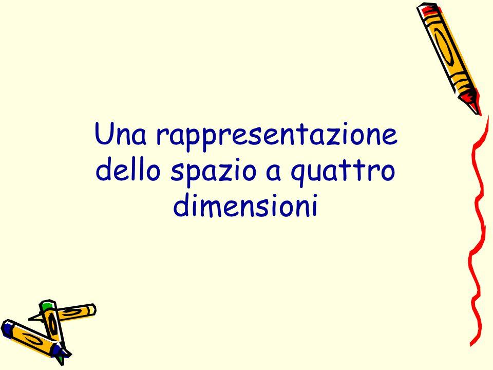Punto Dimensioni: 0 Vertici: 1 traslazione t 01 Segmento Dimensioni: 1 Vertici: 2 Spigoli: 1 Da 0-Dim a 1-Dim