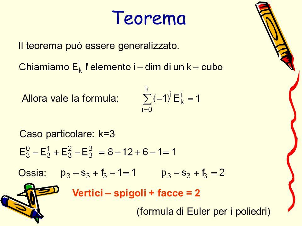 Il teorema può essere generalizzato. Allora vale la formula: Caso particolare: k=3 Ossia: Vertici – spigoli + facce = 2 (formula di Euler per i polied