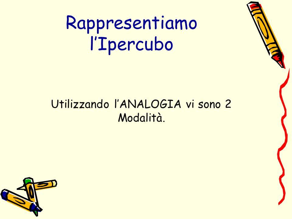 Rappresentiamo lIpercubo Utilizzando lANALOGIA vi sono 2 Modalità.