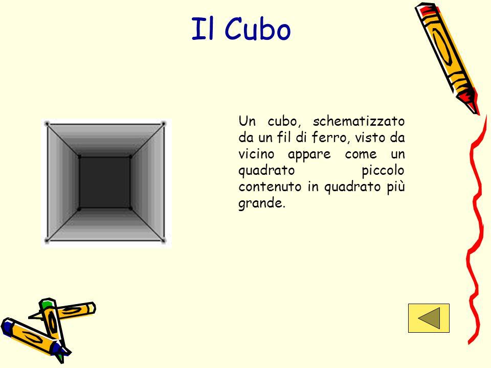 Il Cubo Un cubo, schematizzato da un fil di ferro, visto da vicino appare come un quadrato piccolo contenuto in quadrato più grande.