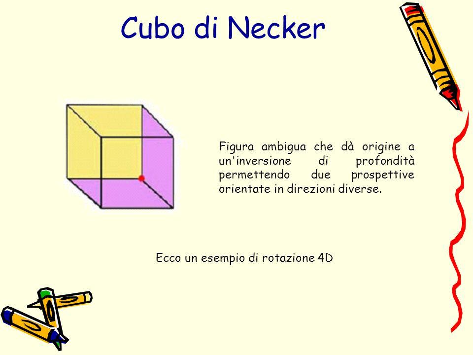 Cubo di Necker Figura ambigua che dà origine a un'inversione di profondità permettendo due prospettive orientate in direzioni diverse. Ecco un esempio