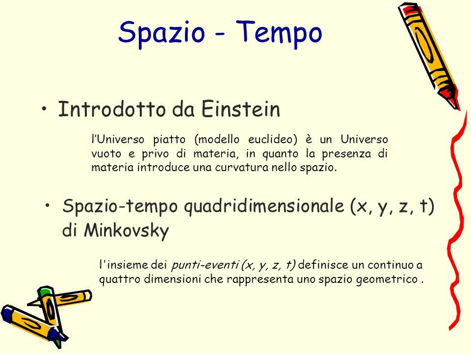Spazio - Tempo Introdotto da Einstein lUniverso piatto (modello euclideo) è un Universo vuoto e privo di materia, in quanto la presenza di materia int