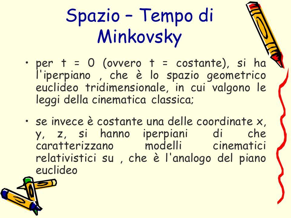 Spazio – Tempo di Minkovsky per t = 0 (ovvero t = costante), si ha l'iperpiano, che è lo spazio geometrico euclideo tridimensionale, in cui valgono le