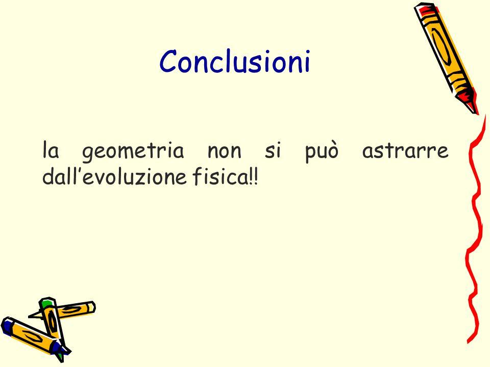 Conclusioni la geometria non si può astrarre dallevoluzione fisica!!