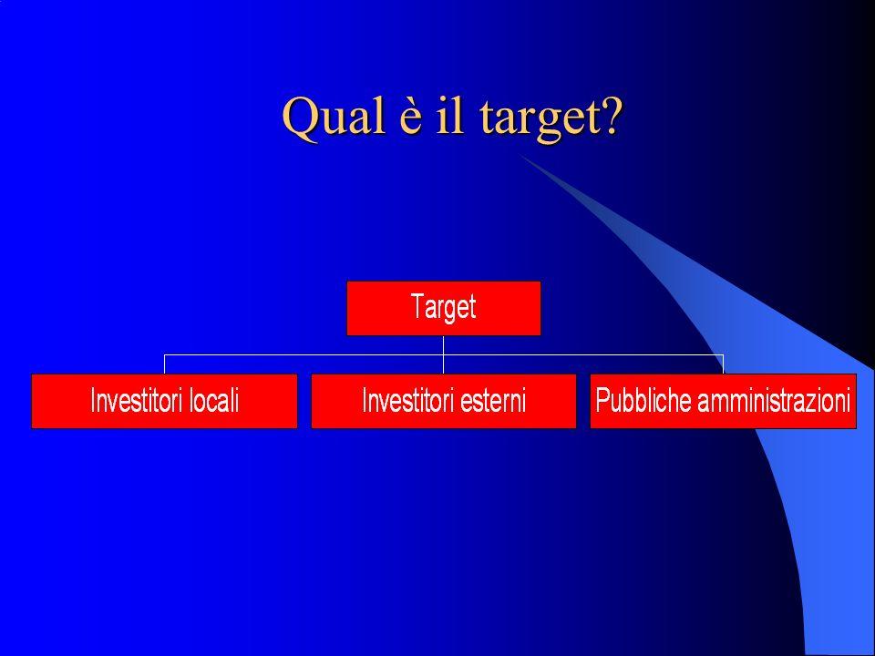 Qual è il target?