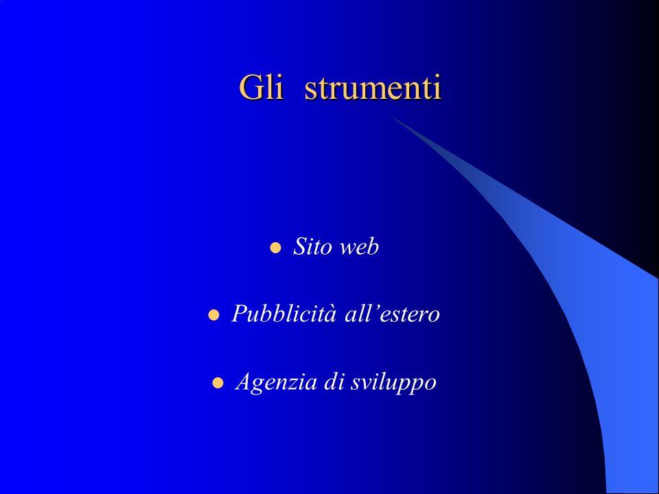 Gli strumenti Sito web Pubblicità allestero Agenzia di sviluppo