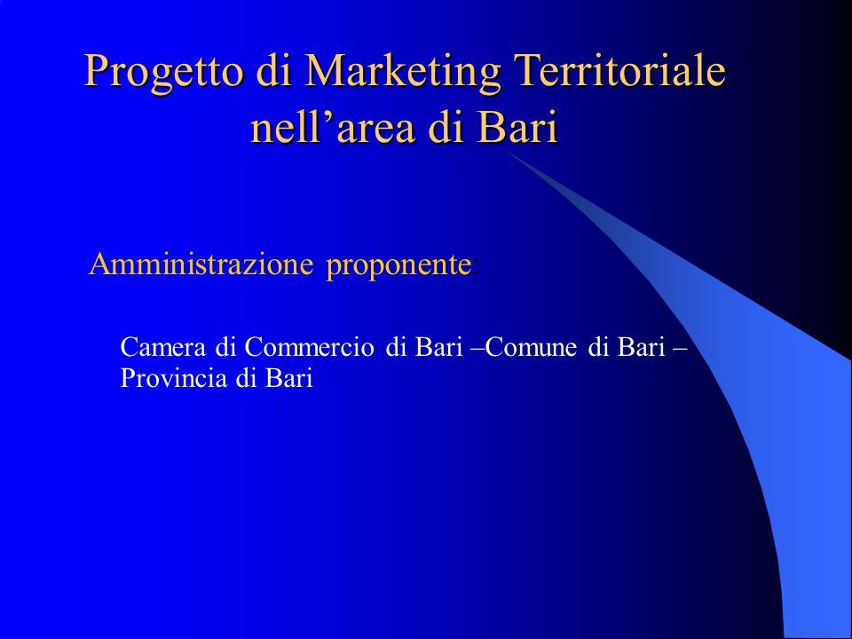 Progetto di Marketing Territoriale nellarea di Bari Amministrazione proponente: Camera di Commercio di Bari –Comune di Bari – Provincia di Bari