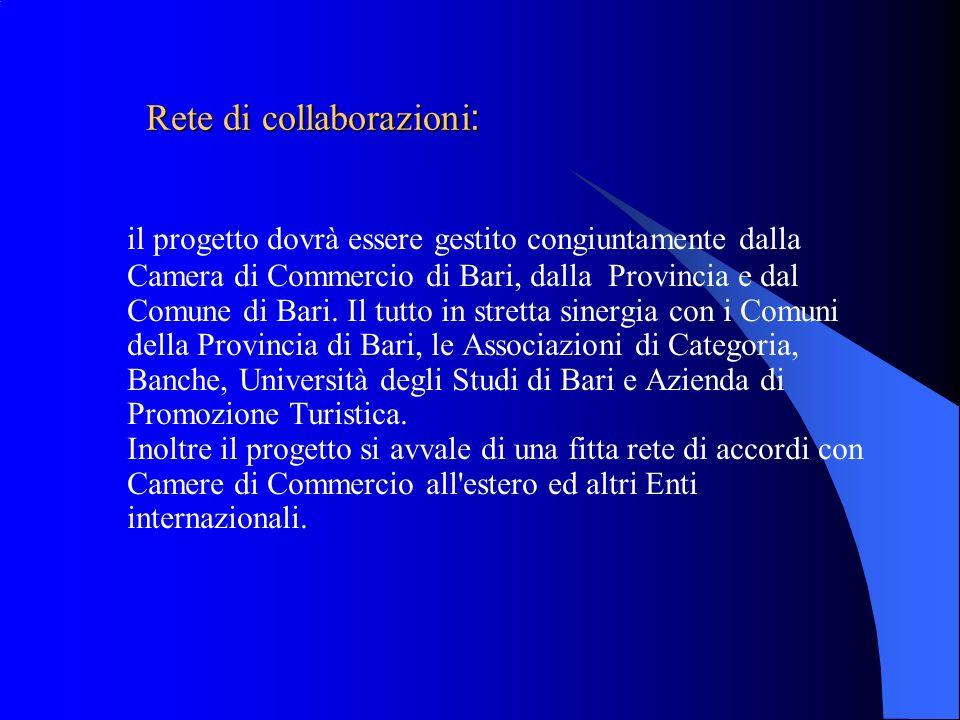 Rete di collaborazioni : il progetto dovrà essere gestito congiuntamente dalla Camera di Commercio di Bari, dalla Provincia e dal Comune di Bari. Il t