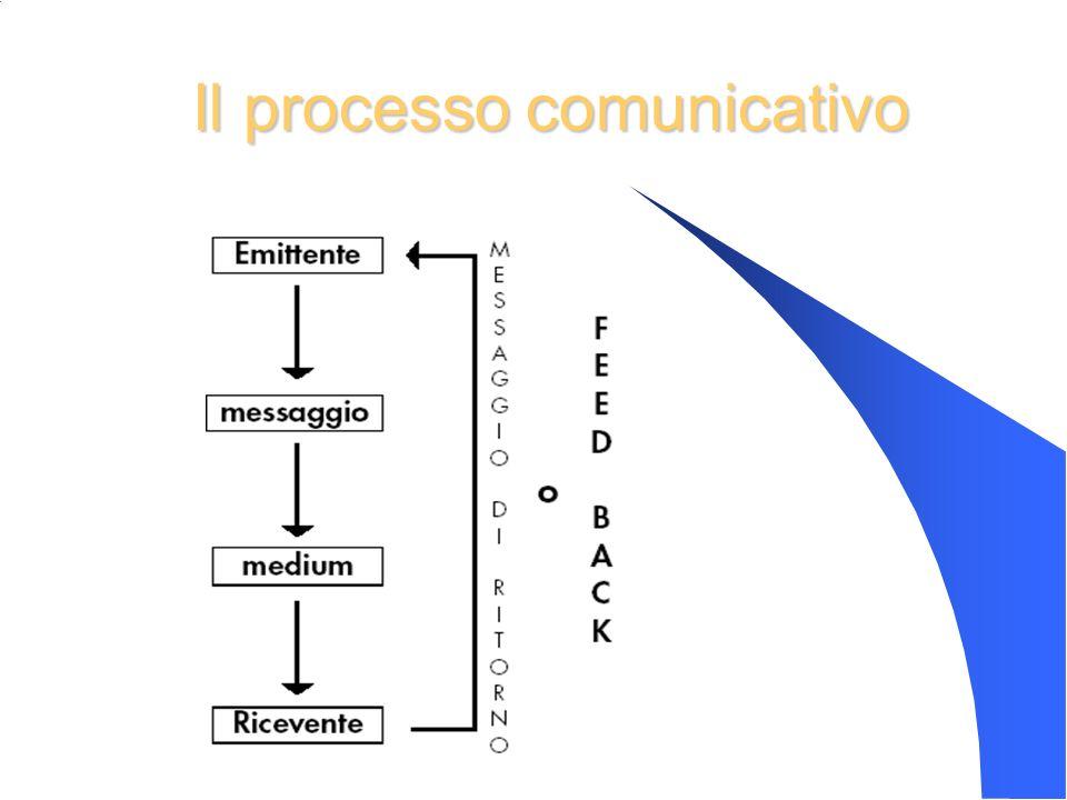 Tempi di realizzazione Il progetto avrà inizio il 1 gennaio 2005 e terminerà il 31 dicembre 2005