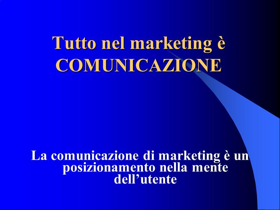 Tutto nel marketing è COMUNICAZIONE La comunicazione di marketing è un posizionamento nella mente dellutente