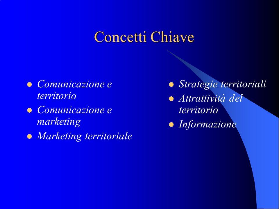 Concetti Chiave Comunicazione e territorio Comunicazione e marketing Marketing territoriale Strategie territoriali Attrattività del territorio Informa