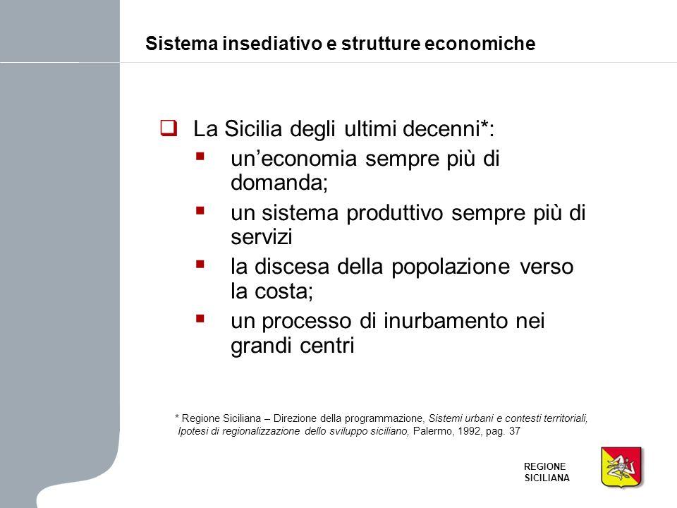 REGIONE SICILIANA Economia di domanda e di servizi