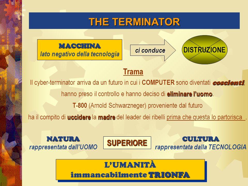 THE TERMINATOR MACCHINA lato negativo della tecnologia ci conduce DISTRUZIONE coscienti Il cyber-terminator arriva da un futuro in cui i COMPUTER sono diventati coscienti, eliminare luomo hanno preso il controllo e hanno deciso di eliminare luomo.