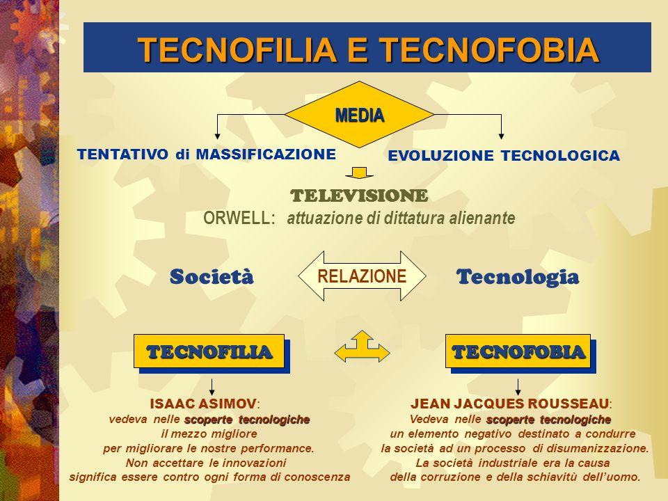 TECNOFILIA E TECNOFOBIA TELEVISIONE ORWELL: attuazione di dittatura alienante MEDIA TENTATIVO di MASSIFICAZIONE EVOLUZIONE TECNOLOGICA RELAZIONE TecnologiaSocietà ISAAC ASIMOV : scoperte tecnologiche vedeva nelle scoperte tecnologiche il mezzo migliore per migliorare le nostre performance.