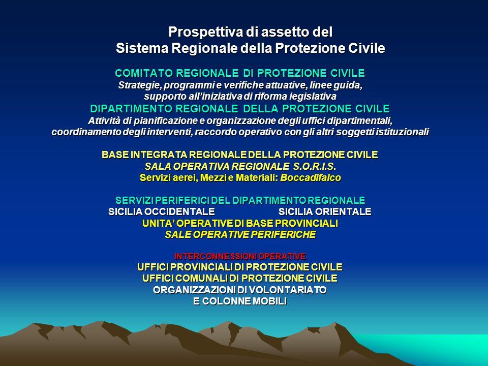 Prospettiva di assetto del Sistema Regionale della Protezione Civile COMITATO REGIONALE DI PROTEZIONE CIVILE Strategie, programmi e verifiche attuativ