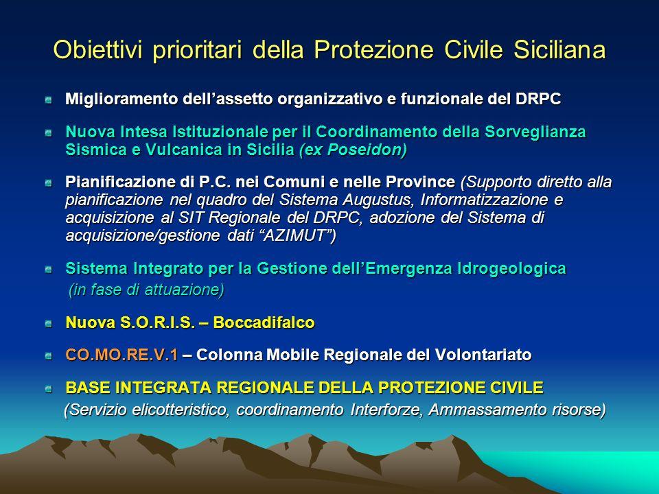 Obiettivi prioritari della Protezione Civile Siciliana Miglioramento dellassetto organizzativo e funzionale del DRPC Nuova Intesa Istituzionale per il
