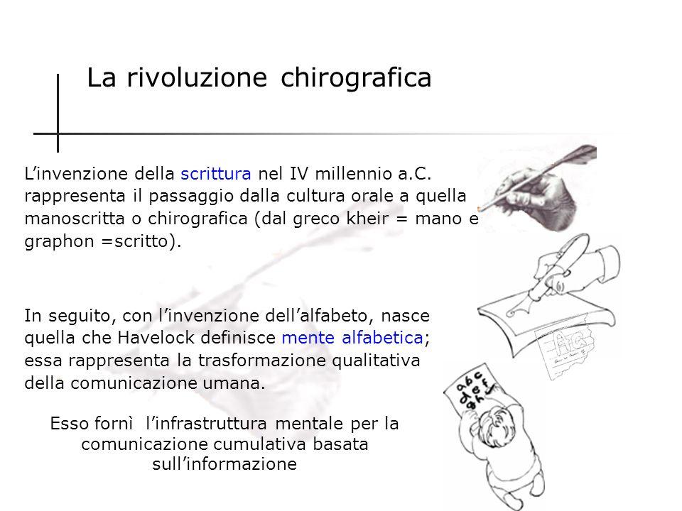 Tre rivoluzioni 1.Rivoluzione chirografica 2.Rivoluzione tipografica 3.Rivoluzione elettrica ed elettronica