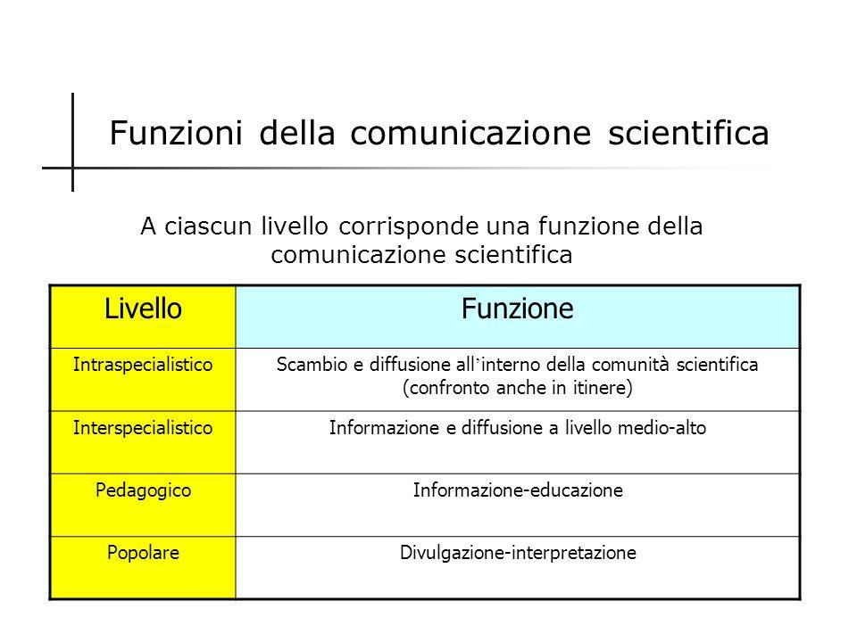scienziatipubblico Scienziati e pubblico sono i soggetti attivi della comunicazione scientifica Nuova concezione della comunicazione scientifica