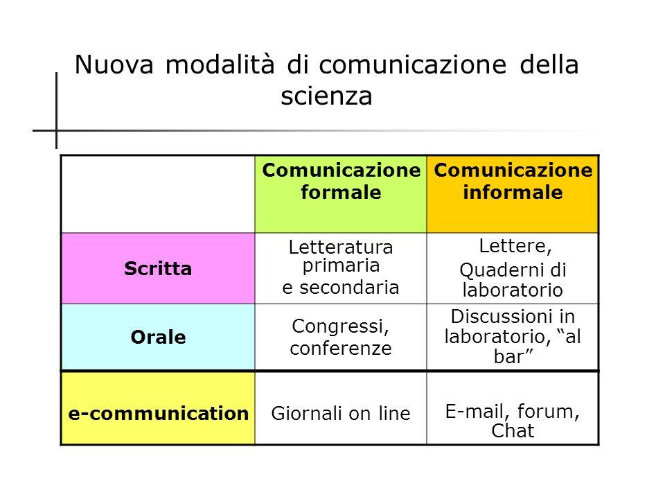 La scienza in rete Il sistema di comunicazione della scienza si è evoluto con la rivoluzione telematica. Le caratteristiche della Rete consentono: Più