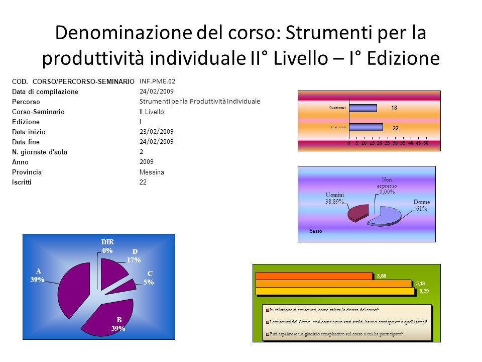 Denominazione del corso: Strumenti per la produttività individuale II° Livello – I° Edizione COD. CORSO/PERCORSO-SEMINARIO INF.PME.02 Data di compilaz