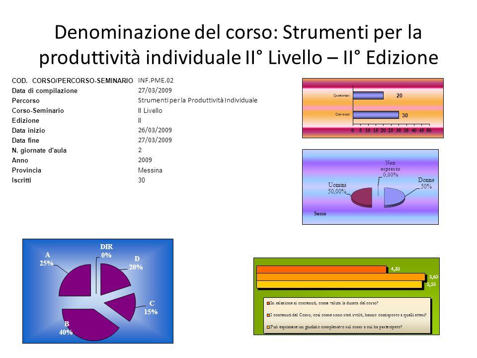 Denominazione del corso: Strumenti per la produttività individuale II° Livello – II° Edizione COD. CORSO/PERCORSO-SEMINARIO INF.PME.02 Data di compila