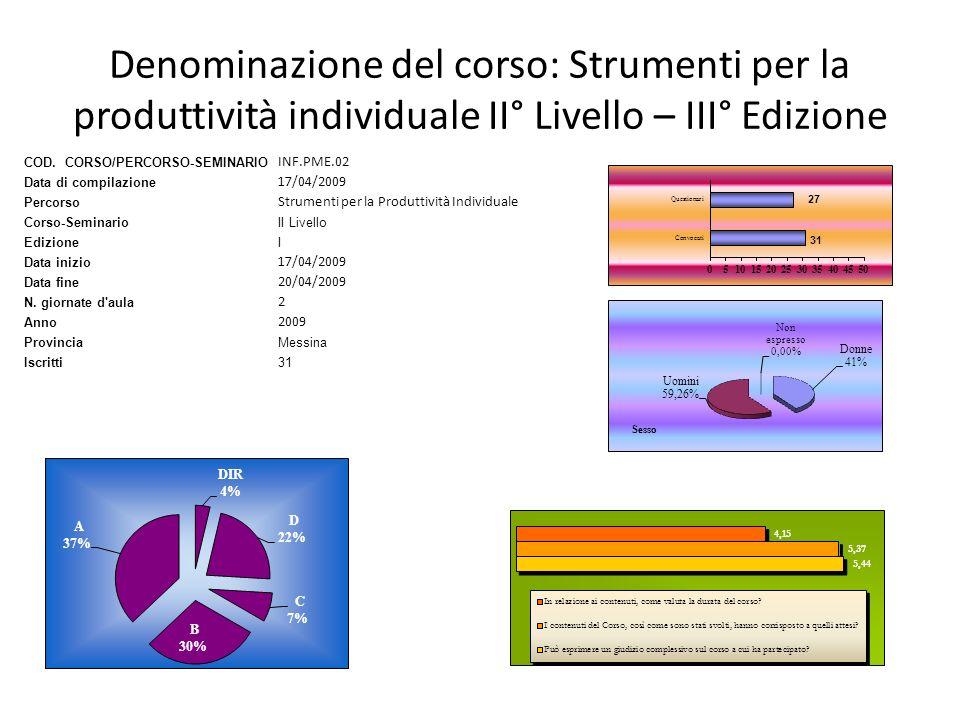 Denominazione del corso: Strumenti per la produttività individuale II° Livello – III° Edizione COD. CORSO/PERCORSO-SEMINARIO INF.PME.02 Data di compil