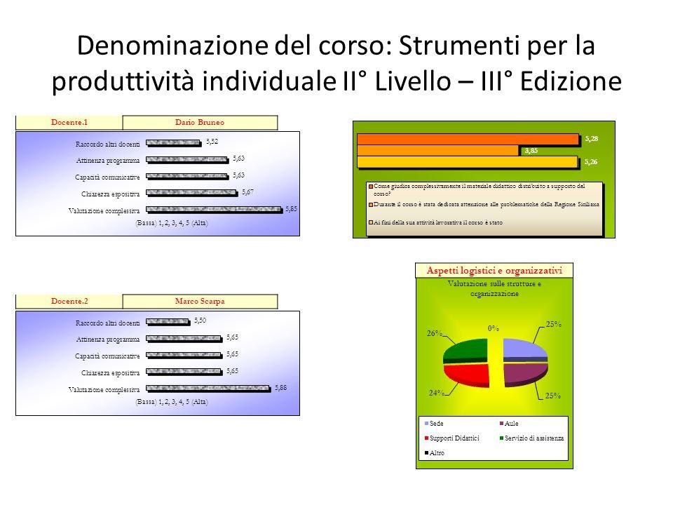Denominazione del corso: Strumenti per la produttività individuale II° Livello – III° Edizione Aspetti logistici e organizzativi Docente.1Dario Bruneo Docente.2Marco Scarpa