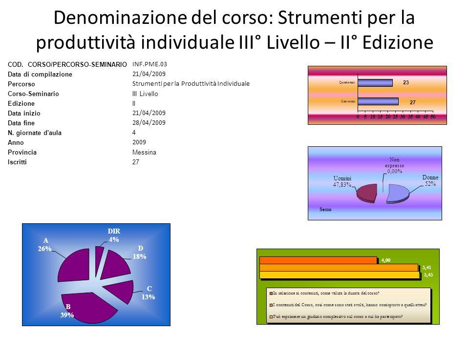 Denominazione del corso: Strumenti per la produttività individuale III° Livello – II° Edizione COD. CORSO/PERCORSO-SEMINARIO INF.PME.03 Data di compil