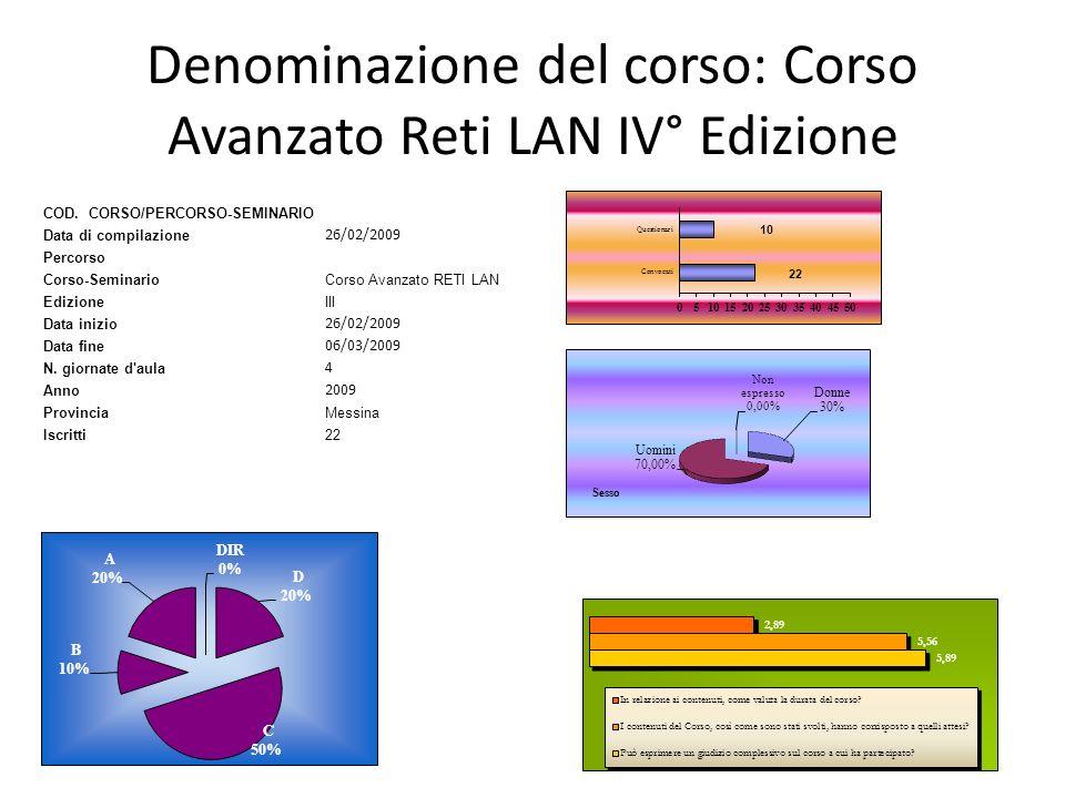 Denominazione del corso: Corso Avanzato Reti LAN IV° Edizione COD. CORSO/PERCORSO-SEMINARIO Data di compilazione 26/02/2009 Percorso Corso-SeminarioCo