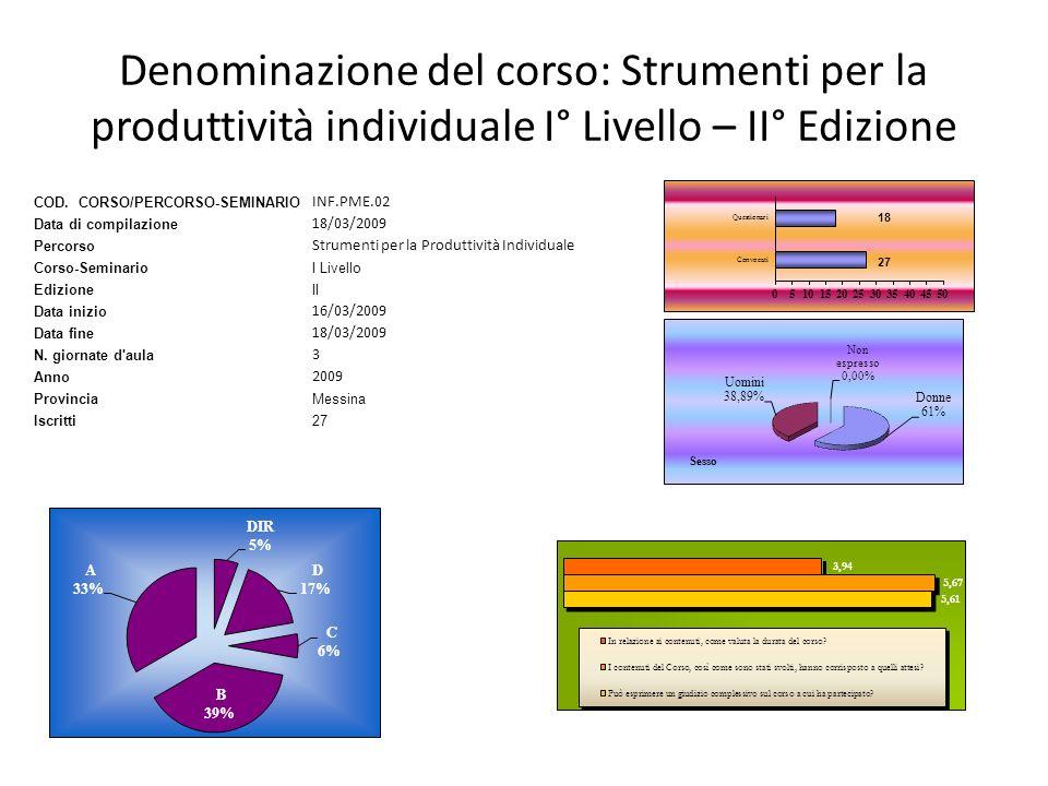Denominazione del corso: Strumenti per la produttività individuale I° Livello – II° Edizione COD.