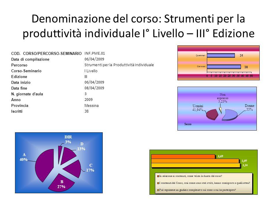 Denominazione del corso: Strumenti per la produttività individuale I° Livello – III° Edizione COD. CORSO/PERCORSO-SEMINARIO INF.PME.01 Data di compila